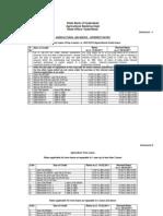 Agr Seg b. r Interest Rates