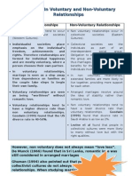 Voluntary and Non Voluntary Rel