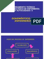 Bb-Diagnosticos de La NANDA
