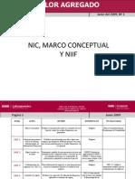 Nic, Marco, Niif