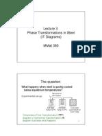 02 Diagrams