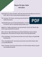 Pathogens of the Vagina-Citations