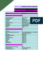 Wonder State Directory
