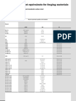 ASTM DIN Equivalent Materials