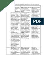 CUADRO COMPARATIVO DE LAS JORNADAS DE OBSERVACIÓN Y PRÀCTICA DOCENTE II