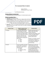 Pre-Assessment Analysis