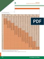 Ref_Polyethylene SDR Pressure Rated Tube