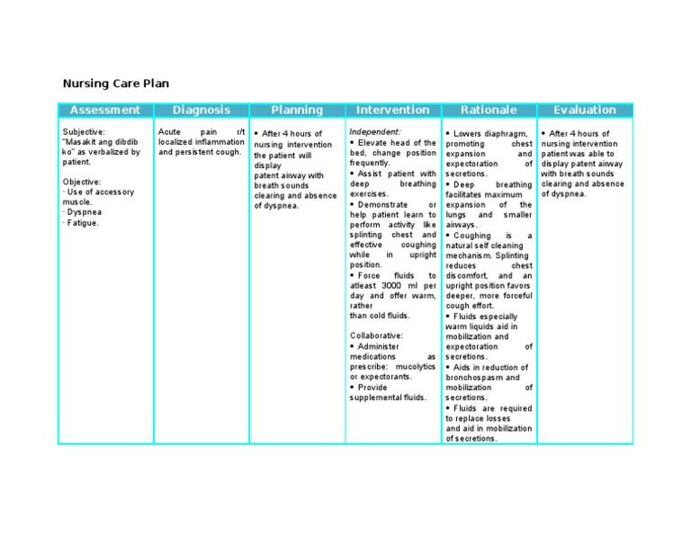 Nursing Care Plan - Acute Pain | Cough | Breathing ...