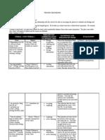 mental health nursing process recording template