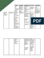Nursing Care Plan Placenta Previa