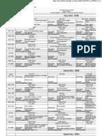 Programação - SACTA4 2011