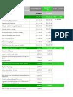 Change Control Checklist
