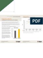 VA Flip It to Fix It Fact Sheet