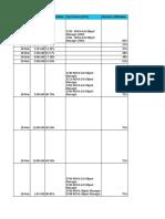 P05 Monitoring Report Till 08Apr2011