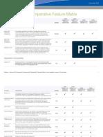 Citrix XenApp Comparative Matrix