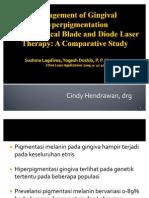 Management of Gingival Hyper Pigmentation