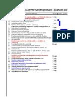 Diagrama Gantt & Buget