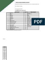 Final DateSheet May-June 2011