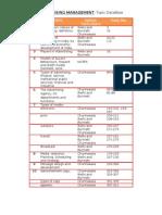 Advtg Database