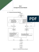 Peta-Peta Kerja - Bab 3 Flowchart - Modul 1 - Laboratorium Perancangan Sistem Kerja Dan Ergonomi - Data Praktikum - Risalah - Moch Ahlan Munajat - Universitas Komputer Indonesia