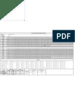 Visio Peta Proses Kelompok Kerja (GPC) - Modul 1 - Laboratorium Perancangan Sistem Kerja Dan Ergonomi - Data Praktikum - Risalah - Moch Ahlan Munajat - Universitas Komputer Indonesi