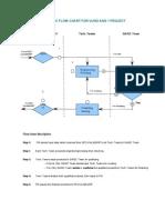 2009.Oct.26_VA1_QA-QC Flow Chart Official)