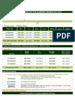 DPS Fee Info 2011-2012