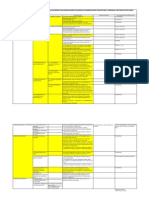 Criterios Mamposteria Estructural Confinada