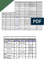 Magazines-Subscription Excel Sheet- Updated Till First Quarter 2011(1)
