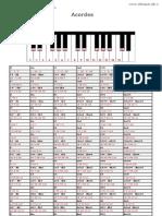 Acordes para Teclado - Tabela de formção