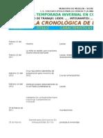 Tabla Cronologica