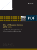 100 Largest Losses