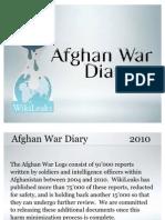 Afghan Logs
