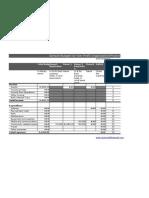 Sample Budget ngo