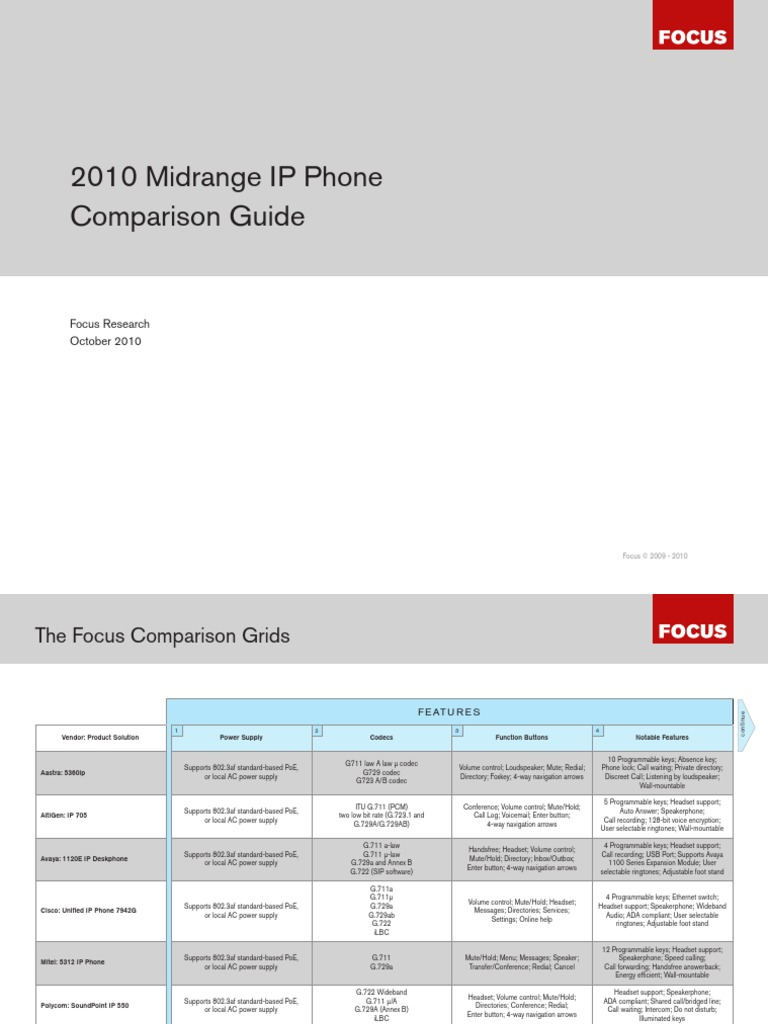 2010 Midrange IP Phone Comparison Guide | Backlight | Media Technology