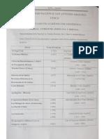 ASIGNATURA DE LITERATURA AMERICANA Y PERUANA