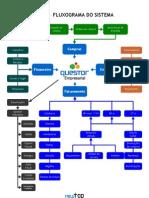 rial +Fluxograma+Do+Sistema