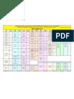 Mapa Curricular Lic. Educ. Primaria Intercultural Bilingüe