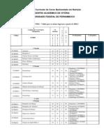 Grade de Nutrição - UFPE