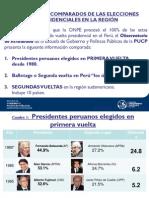 Resultados de Segunda Vuelta en Elecciones Peruanas y Sudamericanas