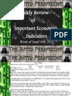 Economic Indicators Week of June 10th, 2011