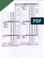 McKinley HIll (Ft Bonifacio, Taguig) Bus Schedule