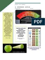 Apple Sustainability Roadmap