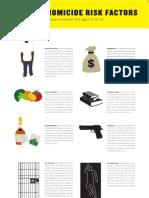 Oakland Homicide Risk Factors Diagram