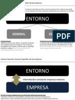 Entorno General y Entorno Específco de una Empresa