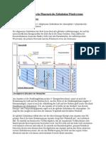 14. Atmosphärische Planetarische Zirkulation Windsysteme