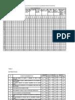 ejemplos de tabulación