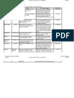 Libro1 Enfermedades más comunes trasmitidas por alimentos contaminados
