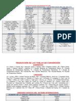 FOLLETO DE MATEMÁTICAS Y FÍSICA