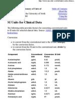 SI Units Conversion Table